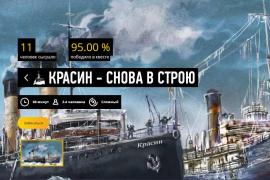 Квест в реальности от компании «Взаперти» на ледоколе «Красин»